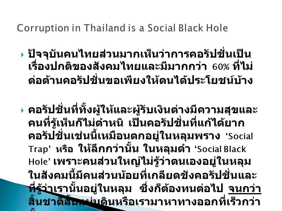  ปัจจุบันคนไทยส่วนมากเห็นว่าการคอรัปชั่นเป็น เรื่องปกติของสังคมไทยและมีมากกว่า 60% ที่ไม่ ต่อต้านคอรัปชั่นขอเพียงให้ตนได้ประโยชน์บ้าง  คอรัปชั่นที่ทั้งผู้ให้และผู้รับเงินต่างมีความสุขและ คนที่รู้เห็นก็ไม่ตำหนิ เป็นคอรัปชั่นที่แก้ได้ยาก คอรัปชั่นเช่นนี้เหมือนตกอยู่ในหลุมพราง 'Social Trap' หรือ ให้ลึกกว่านั้น ในหลุมดำ 'Social Black Hole' เพราะคนส่วนใหญ่ไม่รู้ว่าตนเองอยู่ในหลุม ในสังคมนี้มีคนส่วนน้อยที่เกลียดชังคอรัปชั่นและ ที่รู้ว่าเรานั้นอยู่ในหลุม ซึ่งก็ต้องทนต่อไป จนกว่า สิ้นชาติสิ้นแผ่นดินหรือเรามาหาทางออกที่เร็วกว่า นั้น และนี่คือวัตถุประสงค์ของ ข้อเสนอในวันนี้