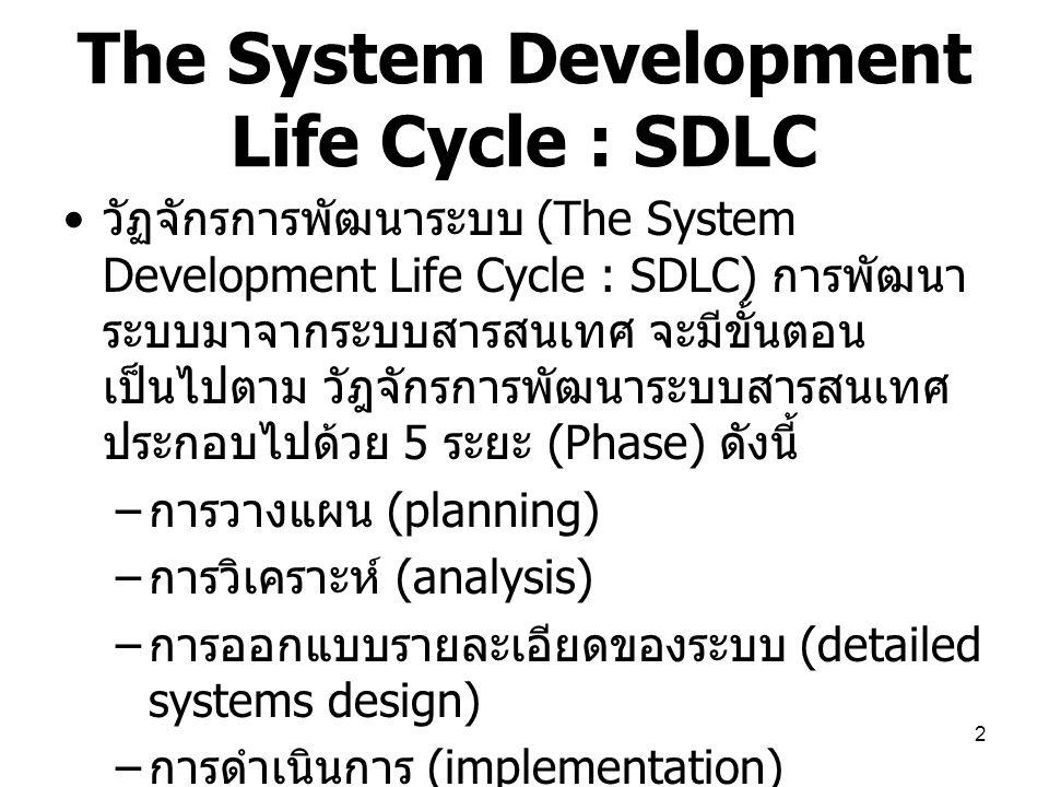 2 The System Development Life Cycle : SDLC วัฏจักรการพัฒนาระบบ (The System Development Life Cycle : SDLC) การพัฒนา ระบบมาจากระบบสารสนเทศ จะมีขั้นตอน เ