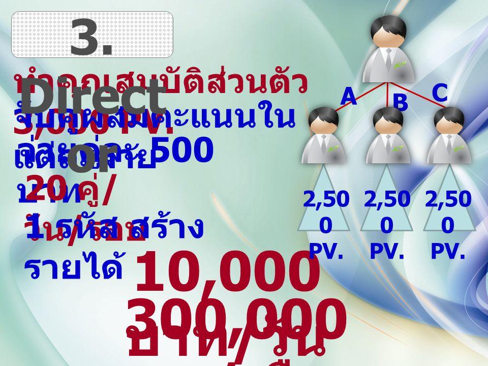 ทำคุณสมบัติส่วนตัว 3,000 PV.