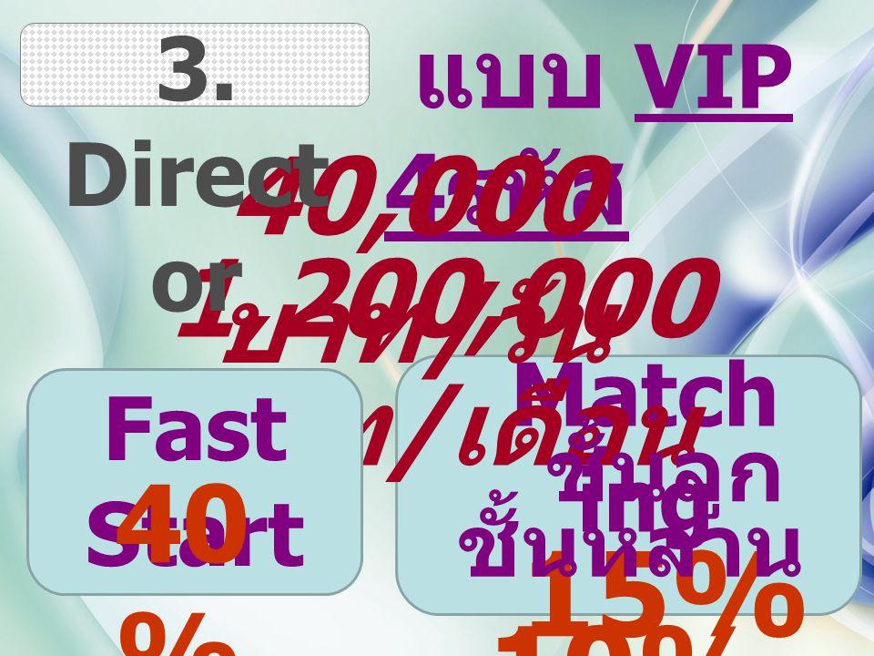 Match ing แบบ VIP 4 รหัส 40,000 บาท / วัน 1,200,000 บาท / เดือน ชั้นลูก 15% 3. Direct or ชั้นหลาน 10% Fast Start 40 %