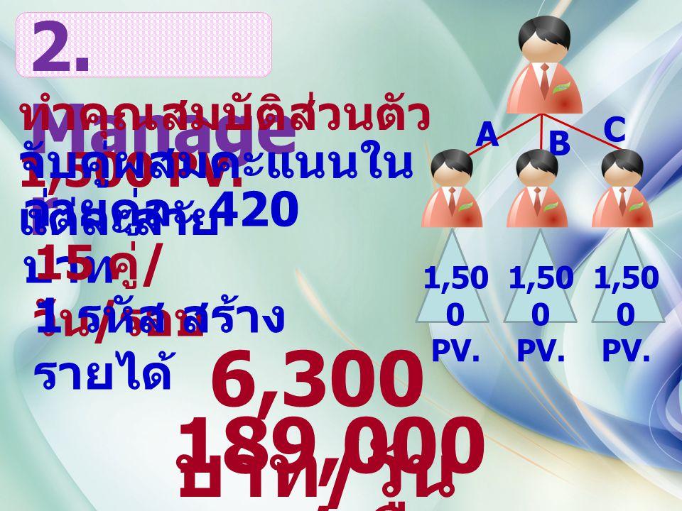 2. Manage r ทำคุณสมบัติส่วนตัว 1,500 PV.
