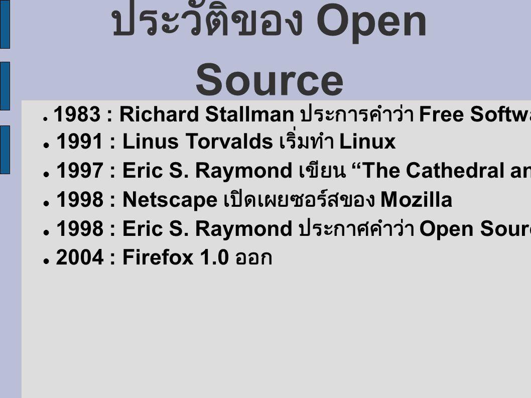 รูปแบบการพัฒนา ซอฟต์แวร์แบบ Open Source ผู้สร้างเปิดเผยซอร์สโค้ด ผู้สนใจมีสิทธิแก้ไขซอร์สโค้ด ผู้สนใจมีสิทธิส่งส่วนที่แก้ไขมาให้ผู้สร้าง ผู้สร้างมีสิทธิผนวกส่วนแก้ไข ไปกับโปรแกรมต้นฉบับ ก่อให้เกิดชุมชนของผู้ใช้ - ผู้พัฒนา