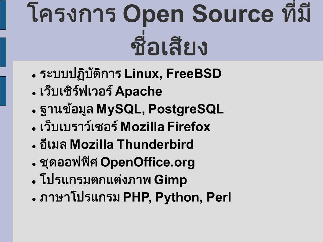 โครงการ Open Source ที่มี ชื่อเสียง ระบบปฏิบัติการ Linux, FreeBSD เว็บเซิร์ฟเวอร์ Apache ฐานข้อมูล MySQL, PostgreSQL เว็บเบราว์เซอร์ Mozilla Firefox อีเมล Mozilla Thunderbird ชุดออฟฟิศ OpenOffice.org โปรแกรมตกแต่งภาพ Gimp ภาษาโปรแกรม PHP, Python, Perl