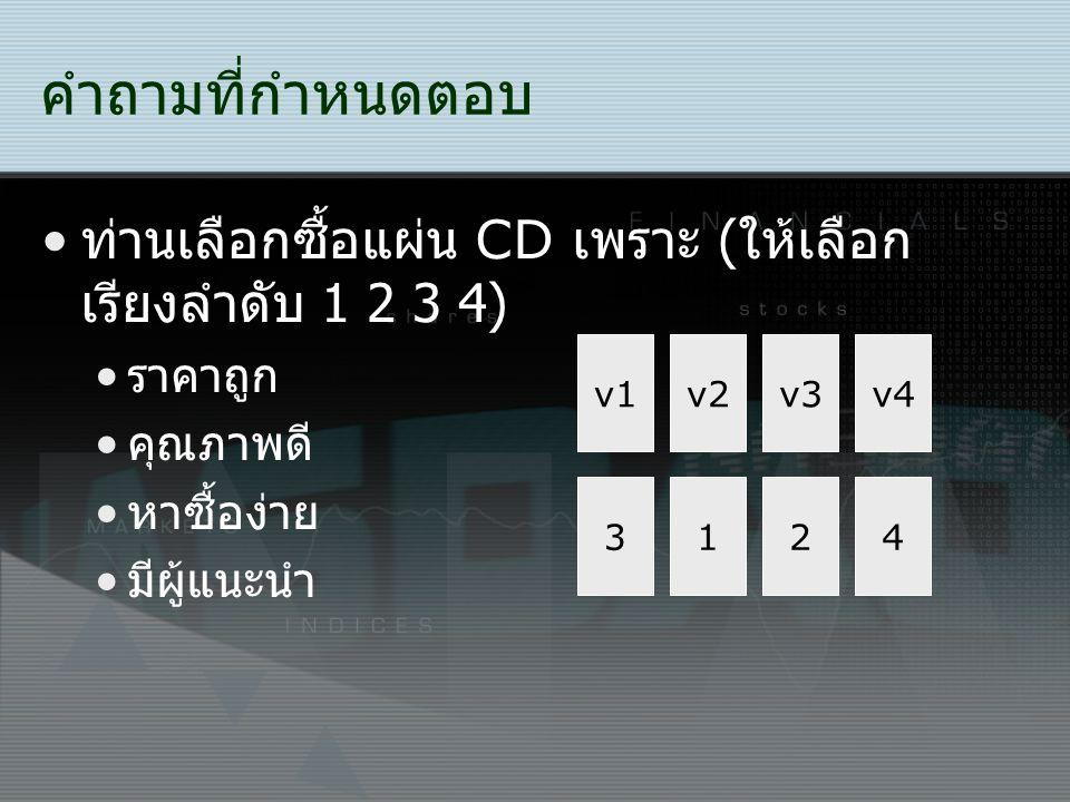 คำถามที่กำหนดตอบ ท่านเลือกซื้อแผ่น CD เพราะ ( ให้เลือก ได้มากกว่า 1 ข้อ ) ราคาถูก คุณภาพดี หาซื้อง่าย มีผู้แนะนำ ตอบ = 1 ไม่ตอบ = 0 v1v2v3v4 0104