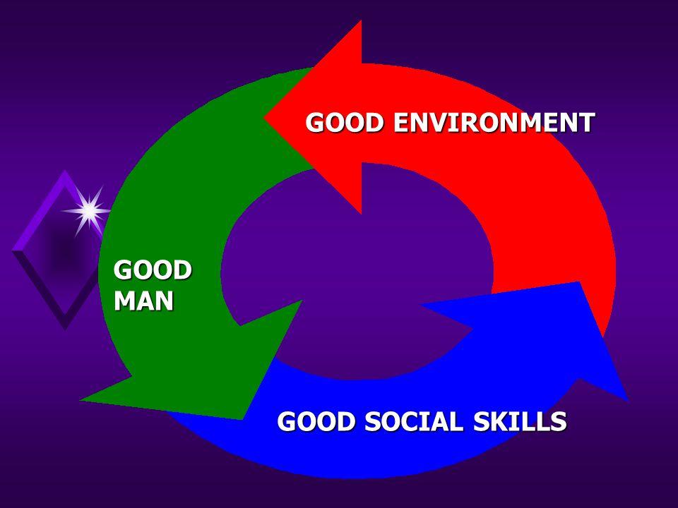 GOOD ENVIRONMENT GOOD SOCIAL SKILLS