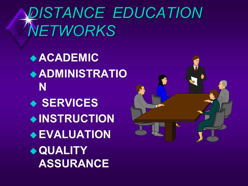 DISTANCE EDUCATION NETWORKS  ACADEMIC  ADMINISTRATIO N  SERVICES  INSTRUCTION  EVALUATION  QUALITY ASSURANCE