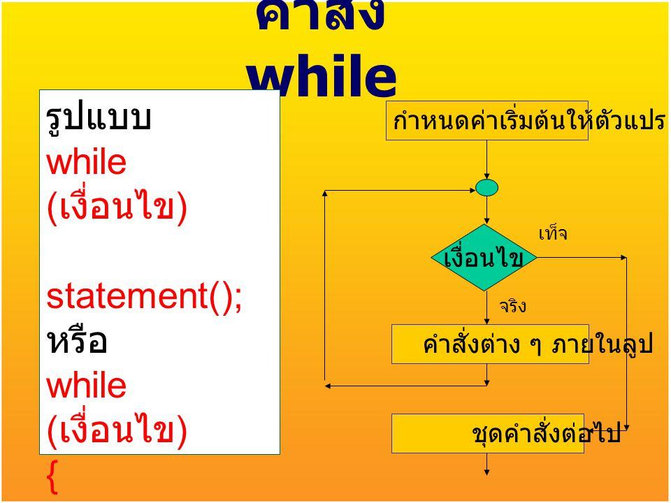 คำสั่ง while รูปแบบ while ( เงื่อนไข ) statement(); หรือ while ( เงื่อนไข ) { statements(); } กำหนดค่าเริ่มต้นให้ตัวแปร คำสั่งต่าง ๆ ภายในลูป ชุดคำสั่
