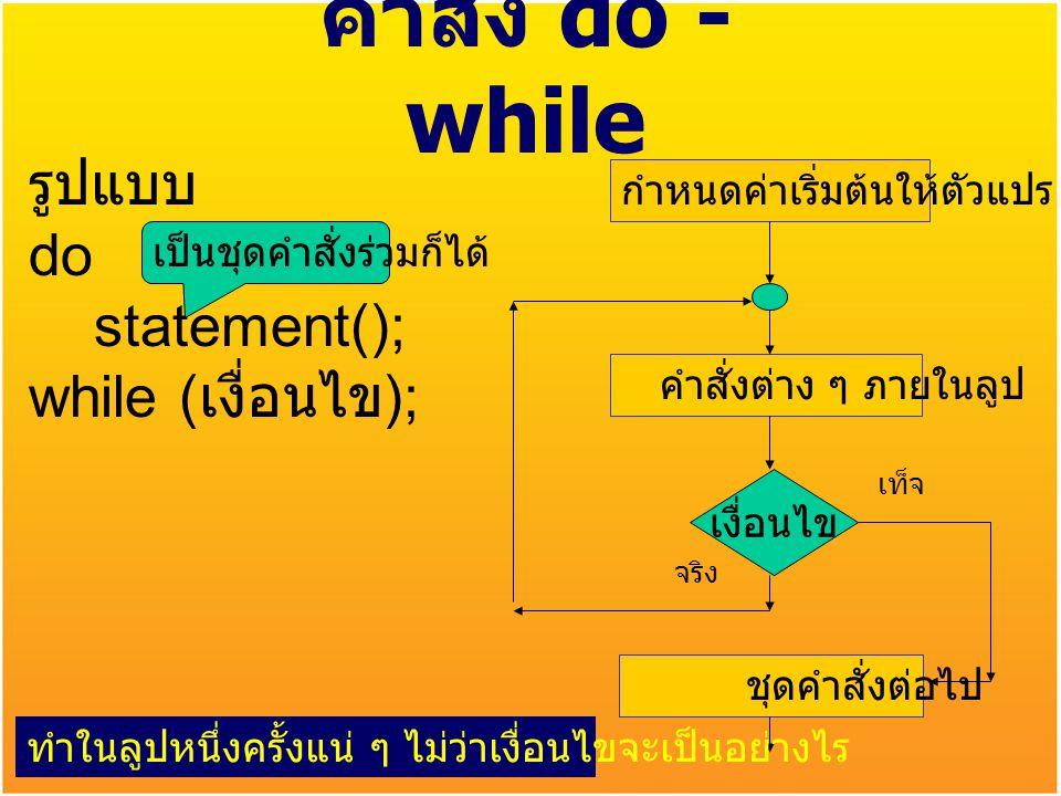 คำสั่ง do - while รูปแบบ do statement(); while ( เงื่อนไข ); กำหนดค่าเริ่มต้นให้ตัวแปร คำสั่งต่าง ๆ ภายในลูป ชุดคำสั่งต่อไป เงื่อนไข เท็จ จริง เป็นชุด