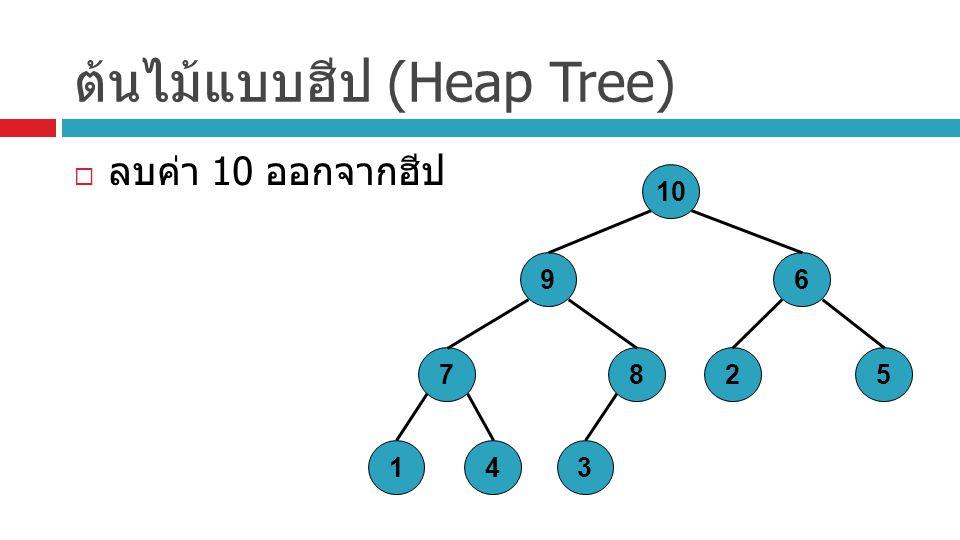ต้นไม้แบบฮีป (Heap Tree)  ลบค่า 10 ออกจากฮีป 10 96 7825 143