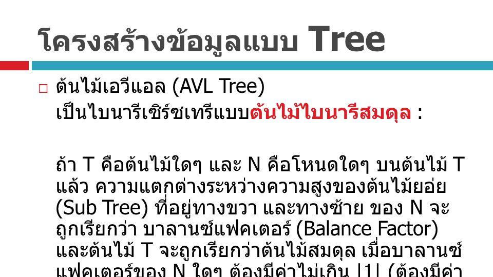 โครงสร้างข้อมูลแบบ Tree  ต้นไม้เอวีแอล (AVL Tree) เป็นไบนารีเซิร์ซเทรีแบบต้นไม้ไบนารีสมดุล : ถ้า T คือต้นไม้ใดๆ และ N คือโหนดใดๆ บนต้นไม้ T แล้ว ความแตกต่างระหว่างความสูงของต้นไม้ยอ่ย (Sub Tree) ที่อยู่ทางขวา และทางซ้าย ของ N จะ ถูกเรียกว่า บาลานซ์แฟคเตอร์ (Balance Factor) และต้นไม้ T จะถูกเรียกว่าต้นไม้สมดุล เมื่อบาลานซ์ แฟคเตอร์ของ N ใดๆ ต้องมีค่าไม่เกิน |1| ( ต้องมีค่า เป็น -1 หรือ 0 หรือ 1)