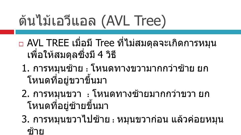 ต้นไม้เอวีแอล (AVL Tree)  AVL TREE เมื่อมี Tree ที่ไม่สมดุลจะเกิดการหมุน เพื่อให้สมดุลซึ่งมี 4 วิธี 1. การหมุนซ้าย : โหนดทางขวามากกว่าซ้าย ยก โหนดที่