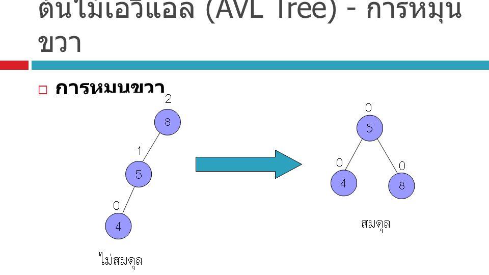 ต้นไม้เอวีแอล (AVL Tree) - การหมุน ขวา  การหมุนขวา
