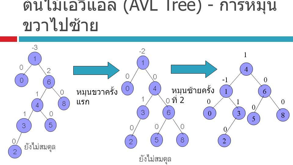 ต้นไม้เอวีแอล (AVL Tree) - การหมุน ขวาไปซ้าย หมุนขวาครั้ง แรก หมุนซ้ายครั้ง ที่ 2