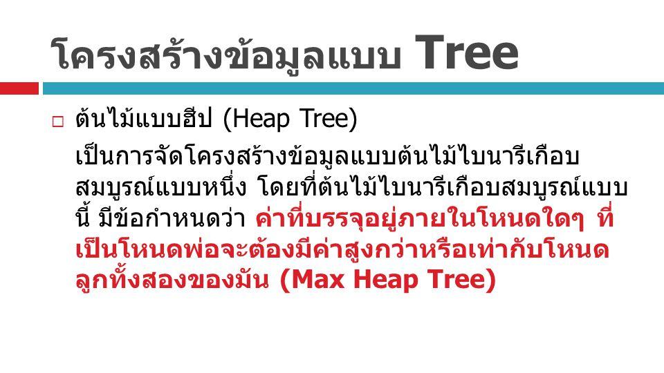 โครงสร้างข้อมูลแบบ Tree  ต้นไม้แบบฮีป (Heap Tree) เป็นการจัดโครงสร้างข้อมูลแบบต้นไม้ไบนารีเกือบ สมบูรณ์แบบหนึ่ง โดยที่ต้นไม้ไบนารีเกือบสมบูรณ์แบบ นี้ มีข้อกำหนดว่า ค่าที่บรรจุอยู่ภายในโหนดใดๆ ที่ เป็นโหนดพ่อจะต้องมีค่าสูงกว่าหรือเท่ากับโหนด ลูกทั้งสองของมัน (Max Heap Tree)