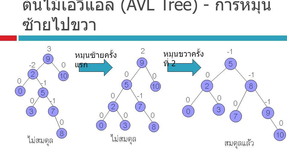 ต้นไม้เอวีแอล (AVL Tree) - การหมุน ซ้ายไปขวา หมุนซ้ายครั้ง แรก หมุนขวาครั้ง ที่ 2