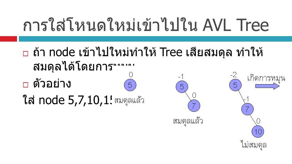 การใส่โหนดใหม่เข้าไปใน AVL Tree  ถ้า node เข้าไปใหม่ทำให้ Tree เสียสมดุล ทำให้ สมดุลได้โดยการหมุน  ตัวอย่าง ใส่ node 5,7,10,15,19,20