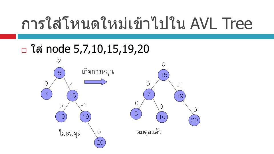 การใส่โหนดใหม่เข้าไปใน AVL Tree  ใส่ node 5,7,10,15,19,20