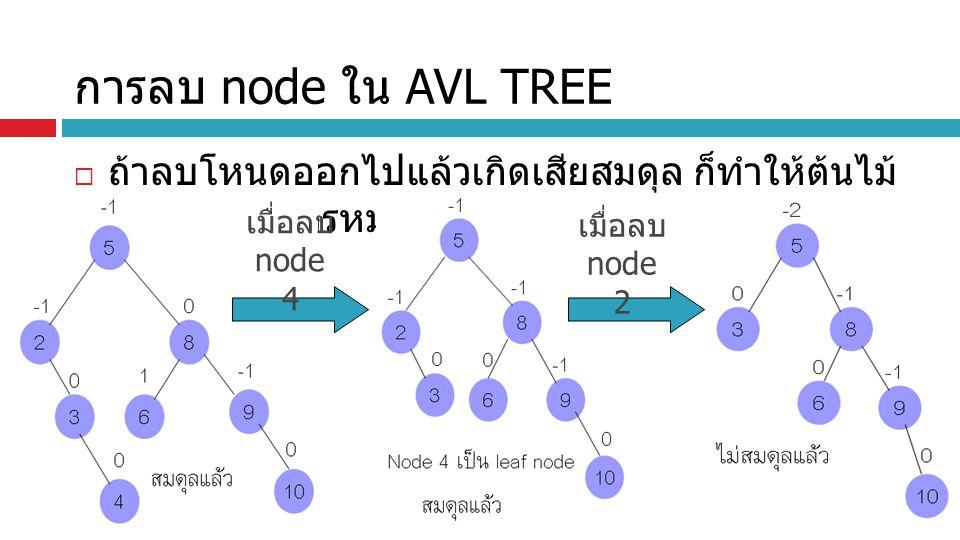 การลบ node ใน AVL TREE  ถ้าลบโหนดออกไปแล้วเกิดเสียสมดุล ก็ทำให้ต้นไม้ สมดุล โดยการหมุน เมื่อลบ node 2 เมื่อลบ node 4