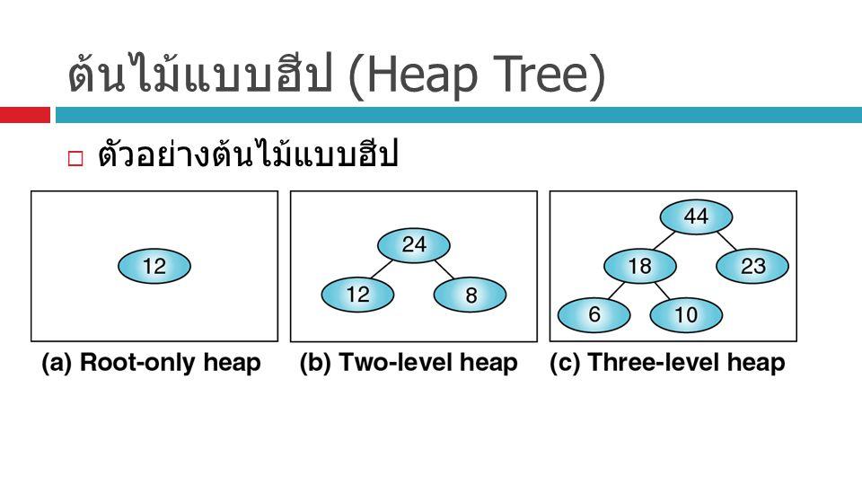 ต้นไม้แบบฮีป (Heap Tree)  ตัวอย่างต้นไม้แบบฮีป