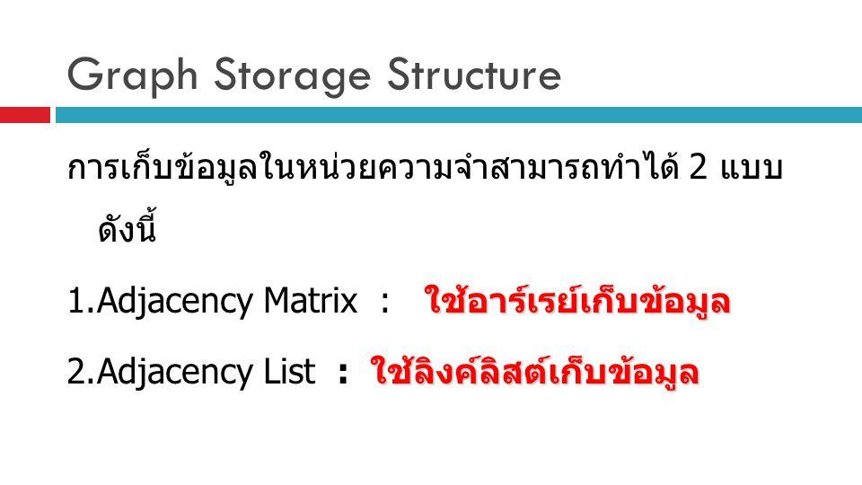 Graph Storage Structure การเก็บข้อมูลในหน่วยความจำสามารถทำได้ 2 แบบ ดังนี้ ใช้อาร์เรย์เก็บข้อมูล 1.Adjacency Matrix : ใช้อาร์เรย์เก็บข้อมูล ใช้ลิงค์ลิ