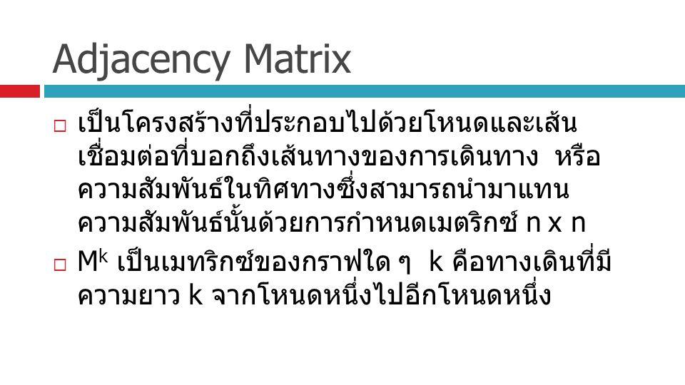 Adjacency Matrix  เป็นโครงสร้างที่ประกอบไปด้วยโหนดและเส้น เชื่อมต่อที่บอกถึงเส้นทางของการเดินทาง หรือ ความสัมพันธ์ในทิศทางซึ่งสามารถนำมาแทน ความสัมพั