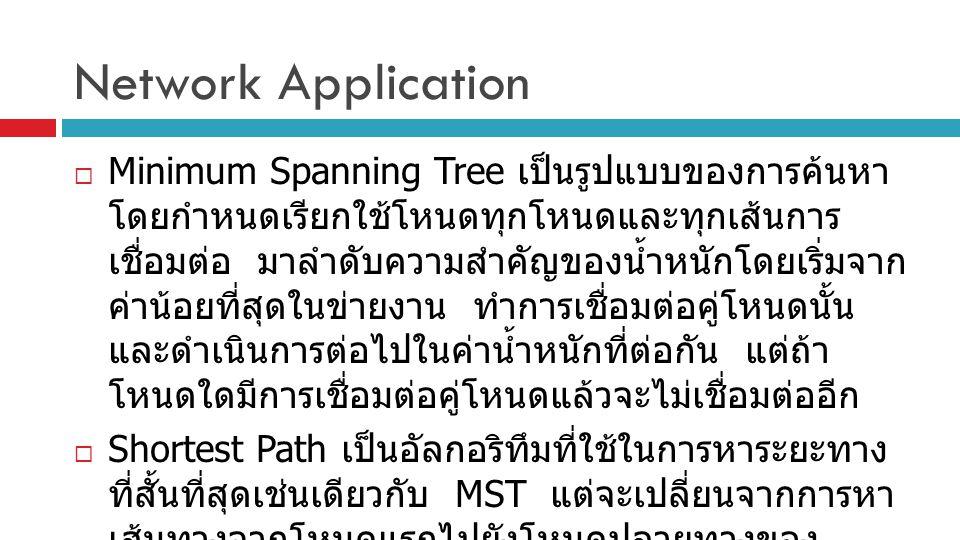 Network Application  Minimum Spanning Tree เป็นรูปแบบของการค้นหา โดยกำหนดเรียกใช้โหนดทุกโหนดและทุกเส้นการ เชื่อมต่อ มาลำดับความสำคัญของน้ำหนักโดยเริ่
