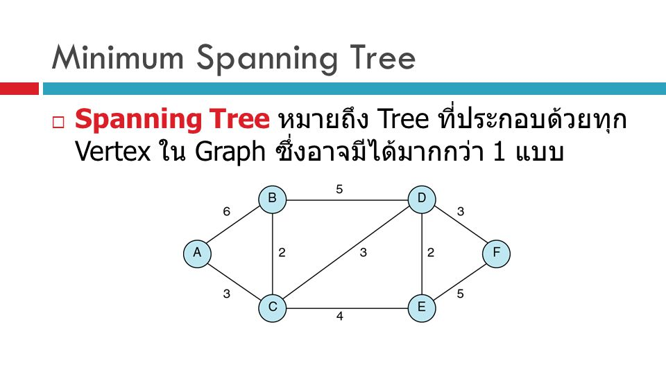 Minimum Spanning Tree  Spanning Tree หมายถึง Tree ที่ประกอบด้วยทุก Vertex ใน Graph ซึ่งอาจมีได้มากกว่า 1 แบบ