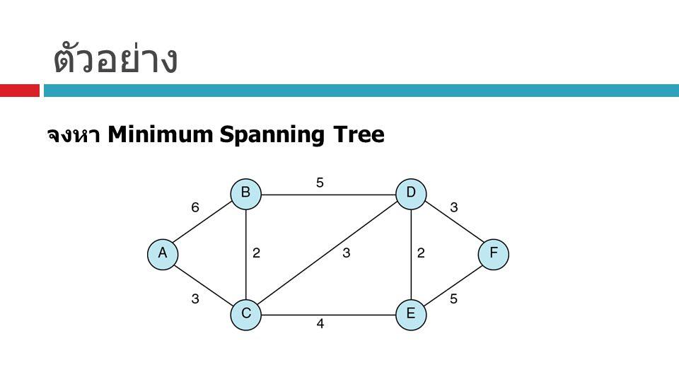ตัวอย่าง จงหา Minimum Spanning Tree