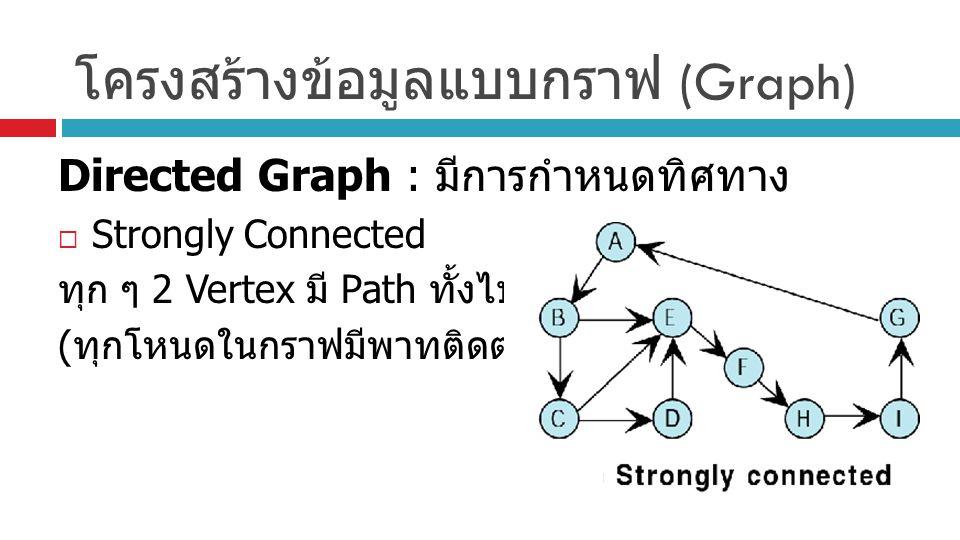 โครงสร้างข้อมูลแบบกราฟ (Graph) Directed Graph : มีการกำหนดทิศทาง  Strongly Connected ทุก ๆ 2 Vertex มี Path ทั้งไปและกลับ ( ทุกโหนดในกราฟมีพาทติดต่อถ