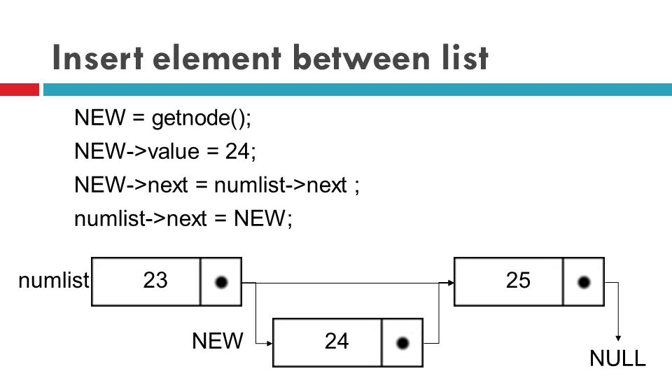 Insert element between list NEW = getnode(); NEW->value = 24; NEW->next = numlist->next ; numlist23 numlist->next = NEW; 25 NULL NEW 24