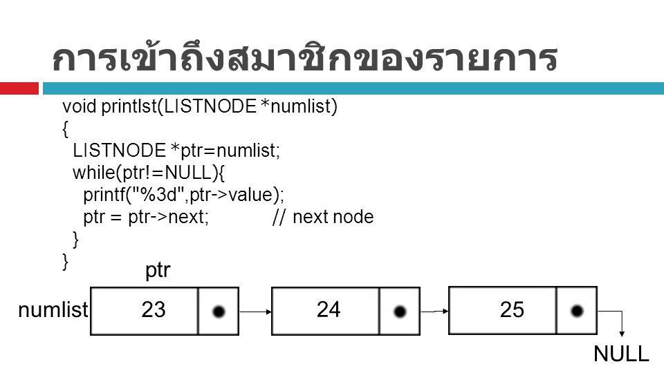 การเข้าถึงสมาชิกของรายการ void printlst(LISTNODE *numlist) { LISTNODE *ptr=numlist; while(ptr!=NULL){ printf( %3d ,ptr->value); ptr = ptr->next; // next node } 23 25 NULL 24 ptr numlist