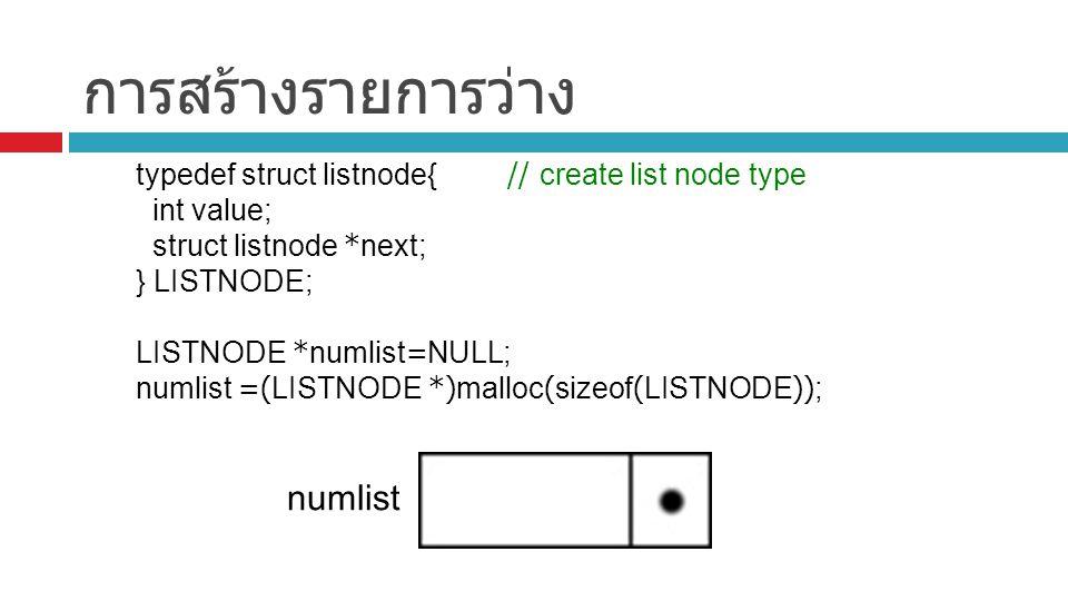 การสร้างรายการว่าง typedef struct listnode{ // create list node type int value; struct listnode *next; } LISTNODE; LISTNODE *numlist=NULL; numlist =(LISTNODE *)malloc(sizeof(LISTNODE)); numlist