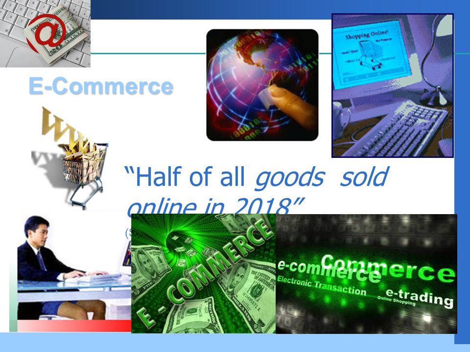 Company LOGO สถิติผู้ใช้อินเทอร์เนตในประเทศไทย http://internet.nectec.or.thhttp://internet.nectec.or.th, http://www.clickz.com/stats/web_worldwidehttp://www.clickz.com/stats/web_worldwide 13.42 M 65.91 M
