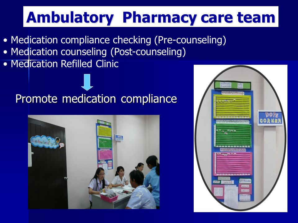 Ambulatory Pharmacy care team Medication compliance checking (Pre-counseling) Medication counseling (Post-counseling) Medication Refilled Clinic Promo