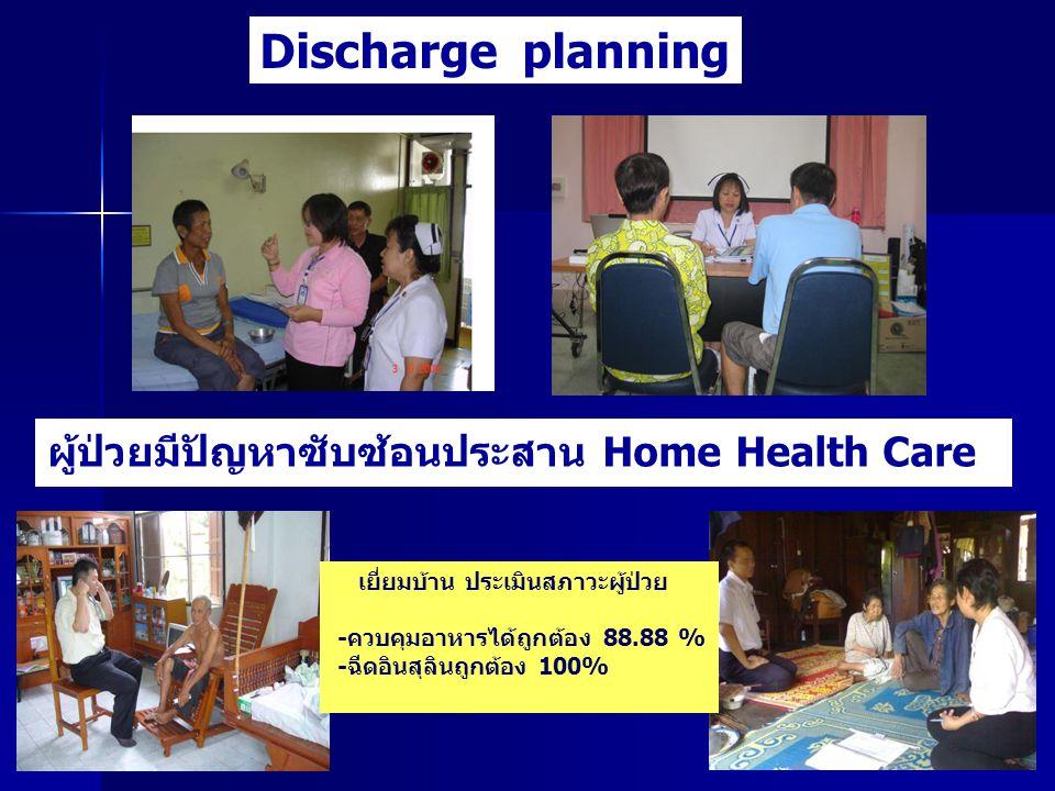 ผู้ป่วยมีปัญหาซับซ้อนประสาน Home Health Care Discharge planning เยี่ยมบ้าน ประเมินสภาวะผู้ป่วย -ควบคุมอาหารได้ถูกต้อง 88.88 % -ฉีดอินสุลินถูกต้อง 100%