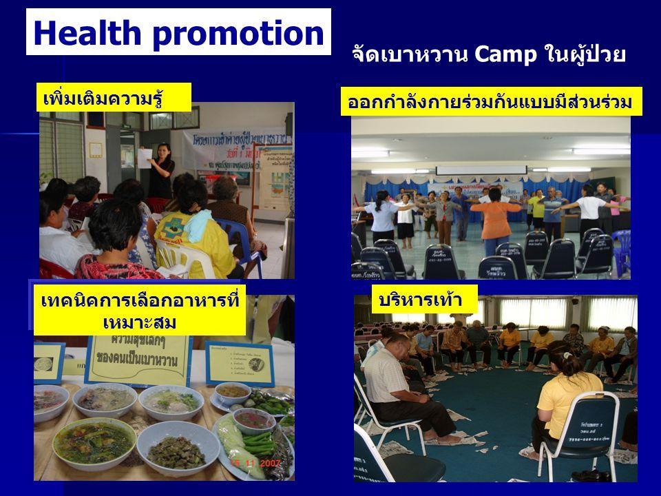 จัดเบาหวาน Camp ในผู้ป่วย Health promotion ออกกำลังกายร่วมกันแบบมีส่วนร่วม เพิ่มเติมความรู้ บริหารเท้า เทคนิคการเลือกอาหารที่ เหมาะสม