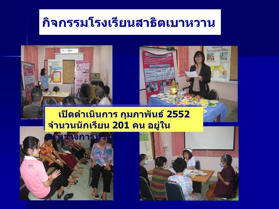 กิจกรรมโรงเรียนสาธิตเบาหวาน เปิดดำเนินการ กุมภาพันธ์ 2552 จำนวนนักเรียน 201 คน อยู่ใน ระหว่างการประเมินผล