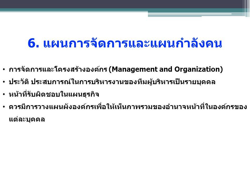 6. แผนการจัดการและแผนกำลังคน การจัดการและโครงสร้างองค์กร (Management and Organization) ประวัติ ประสบการณ์ในการบริหารงานของทีมผู้บริหารเป็นรายบุคคล หน้