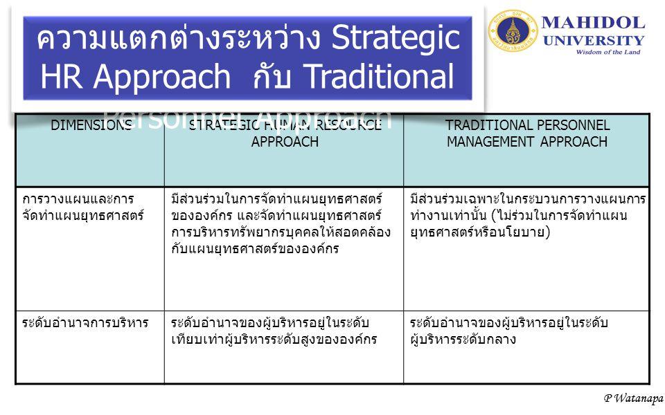 P Watanapa DIMENSIONSSTRATEGIC HUMAN RESOURCE APPROACH TRADITIONAL PERSONNEL MANAGEMENT APPROACH การวางแผนและการ จัดทำแผนยุทธศาสตร์ มีส่วนร่วมในการจัด