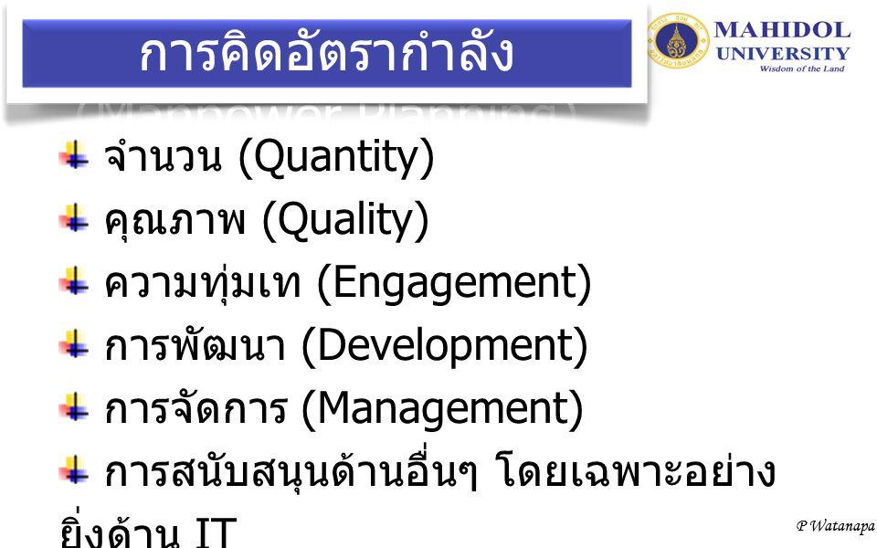 P Watanapa การคิดอัตรากำลัง (Manpower Planning) จำนวน (Quantity) คุณภาพ (Quality) ความทุ่มเท (Engagement) การพัฒนา (Development) การจัดการ (Management
