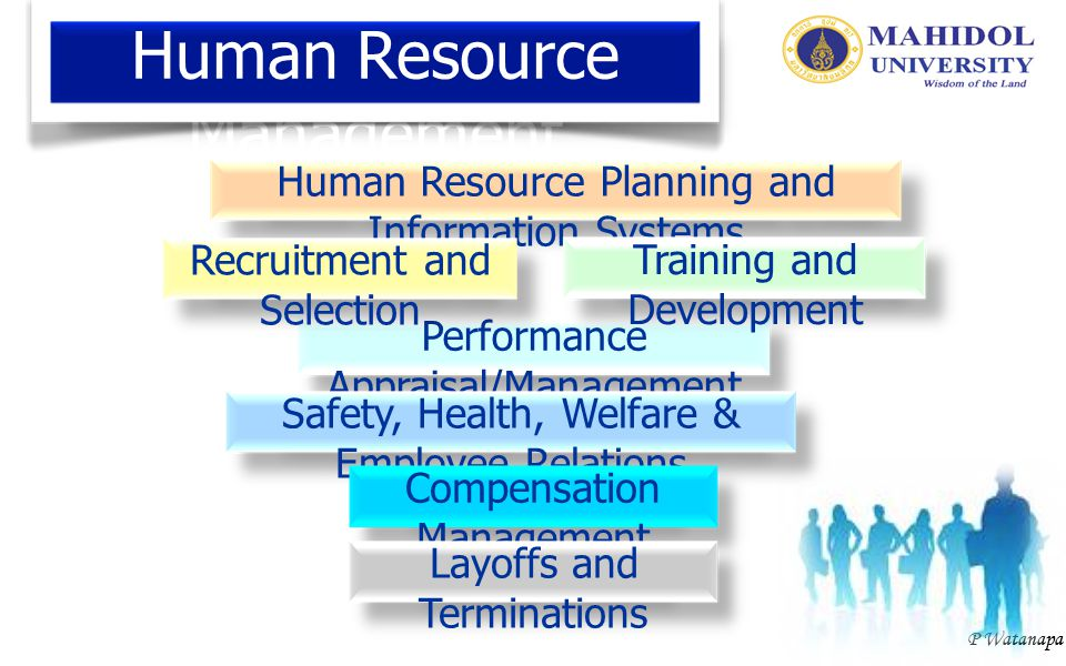 P Watanapa Strategic Choices Make or Buy Decision Yes or No for Untapped Labour Sources Hire Less-Skilled Workers or Hire Skilled Workers - IBM Factors to be Determine : 68% of Handicapped Persons Are Employable, Limitation of Applicants for Entry-Level (Low Skilled) Job, Cost of Welfare Internal versus External Recruitment Major Factors : Organization Policy And Culture