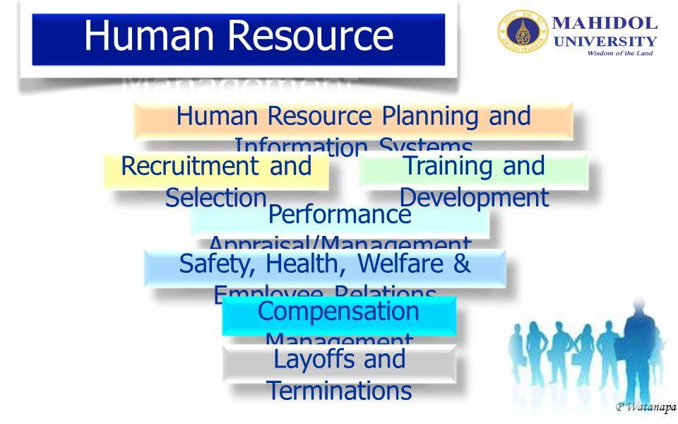 P Watanapa DIMENSIONSSTRATEGIC HUMAN RESOURCE APPROACH TRADITIONAL PERSONNEL MANAGEMENT APPROACH การตัดสินใจต้องมีส่วนเกี่ยวข้องในการตัดสินใจเชิง นโยบายขององค์กร การตัดสินใจอยุ่ที่ระดับการปฏิบัติงาน เท่านั้น การเชื่อมโยงกิจกรรม การบริหารทรัพยากร บุคคล ต้องเชื่อมโยงทุกกิจกรรมการบริหาร ทรัพยากรบุคคลเข้าด้วยกัน เช่น การ พัฒนาฝึกอบรม การบริหารผลการ ประเมินผลการปฏิบัติงาน ไม่ได้ต้องเชื่อมโยงทุกกิจกรรม การ บริหารทรัพยากรบุคคลเข้าด้วยกัน ความแตกต่างระหว่าง Strategic HR Approach กับ Traditional Personnel Approach