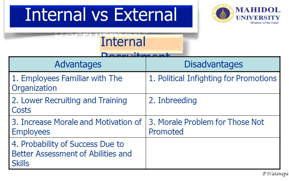 P Watanapa Internal vs External Recruitment Internal Recruitment AdvantagesDisadvantages 1. Employees Familiar with The Organization 1. Political Infi