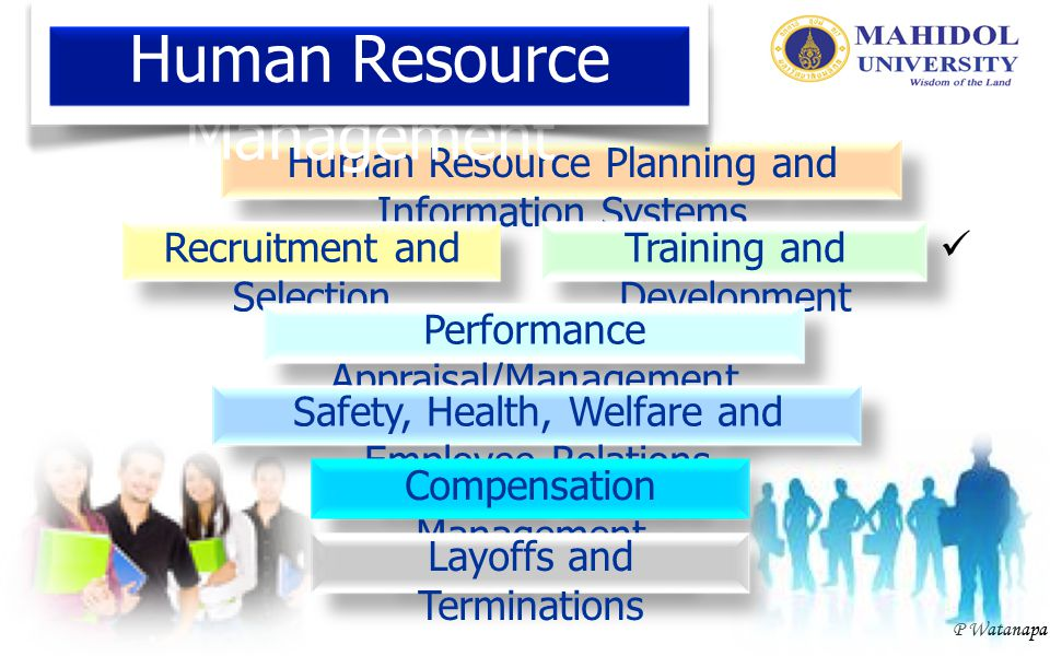 P Watanapa Human Resource Planning and Information Systems Recruitment and Selection Training and Development Performance Appraisal/Management Safety,