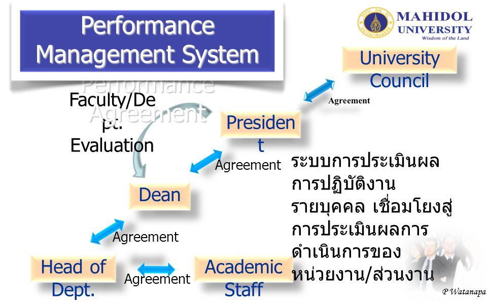 P Watanapa University Council Presiden t Dean Agreement Head of Dept. Agreement Academic Staff Agreement Faculty/De pt. Evaluation Performance Managem