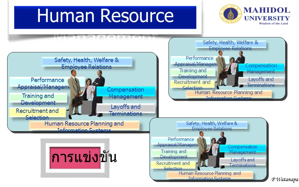 P Watanapa การบริหารแบบ ดั้งเดิม (Conventional Management) ปัจจัย ภายใน การบริหารด้วยแผน ยุทธศาสตร์ (Strategic Management) ปัจจัย ภายนอก ความสามารถ ใน การ แข่งขัน ปัจจัย ภายใน