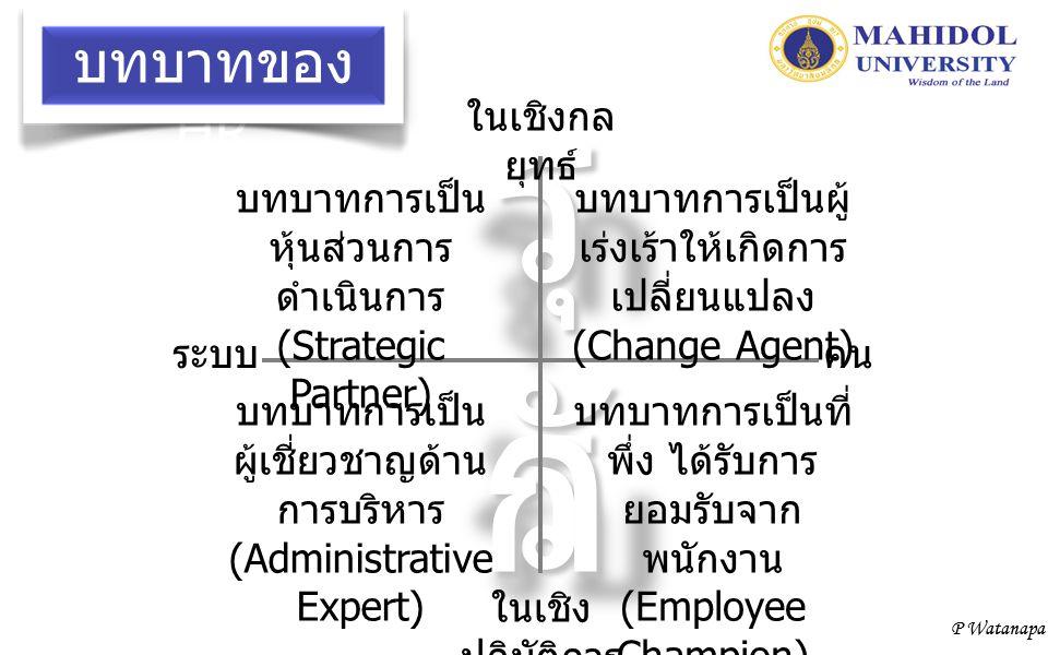บทบาทของ HR P Watanapa รั บ รุ ก P Watanapa ในเชิงกล ยุทธ์ ในเชิง ปฏิบัติการ ระบบคน บทบาทการเป็น หุ้นส่วนการ ดำเนินการ (Strategic Partner) บทบาทการเป็