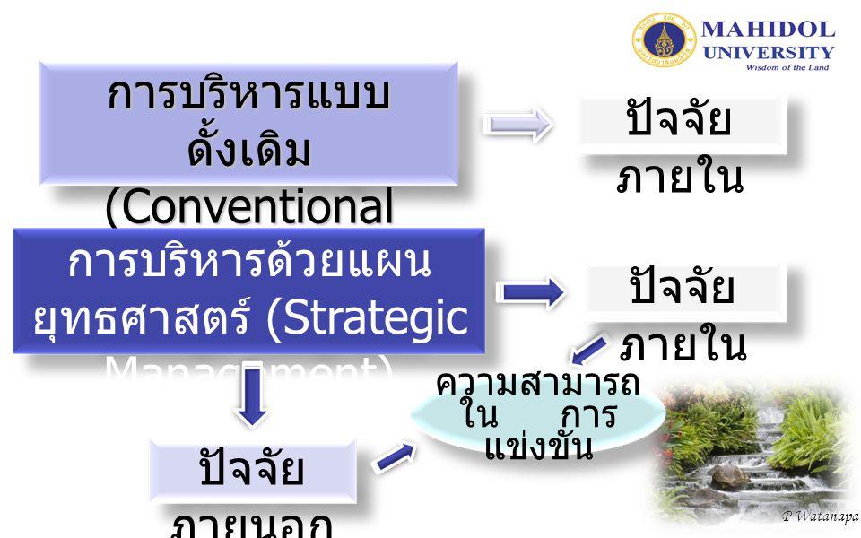 P Watanapa การบริหารแบบ ดั้งเดิม (Conventional Management) ปัจจัย ภายใน การบริหารด้วยแผน ยุทธศาสตร์ (Strategic Management) ปัจจัย ภายนอก ความสามารถ ใน