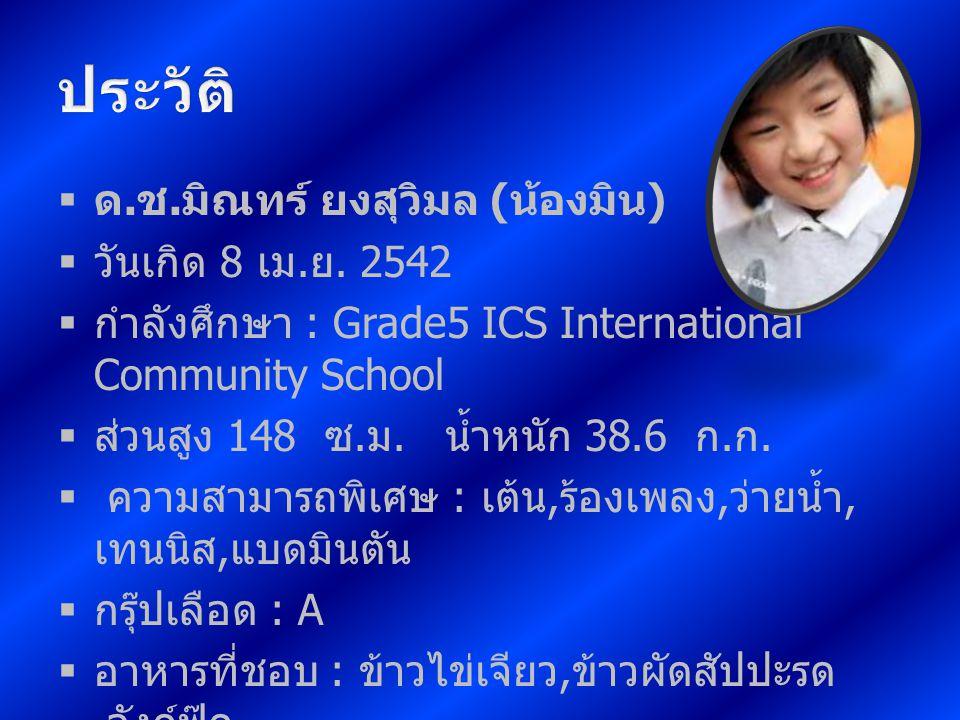  ด. ช. มิณทร์ ยงสุวิมล ( น้องมิน )  วันเกิด 8 เม. ย. 2542  กำลังศึกษา : Grade5 ICS International Community School  ส่วนสูง 148 ซ. ม. น้ำหนัก 38.6