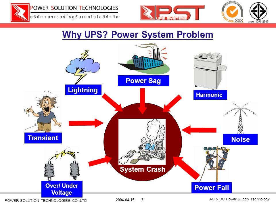 AC & DC Power Supply Technology 2004-04-154 POWER SOLUTION TECHNOLOGIES CO.,LTD สาเหตุที่ต้องใช้ UPS ไฟดับ (Blackout) ไฟเกิน (Over Voltage) ไฟตก (Under Voltage) ไฟกระชาก (Surge) ไฟเกินชั่วขณะ (Over Shoot) - ไฟตกชั่วขณะ (Sags) ไฟกระพริบ (Short Interruption) มีสัญญาณรบกวน (Noise)